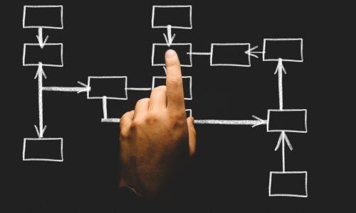 Raci : Comment et pourquoi mettre en œuvre la matrice Raci ?